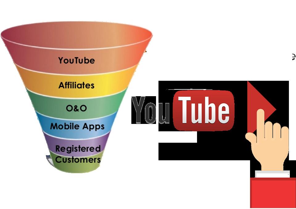 Youtube ya está maduro para construir tu negocio en Internet